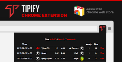 Tipify Chrome Extension