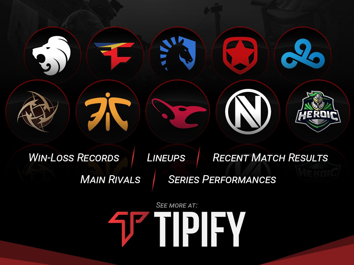 betting predictions for cs go dota 2 and lol tipify